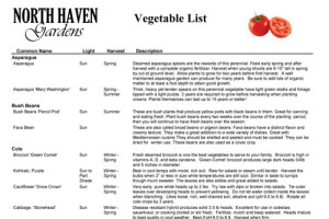Vegetable transplant list at North Haven Gardens
