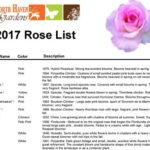 2017 Rose List