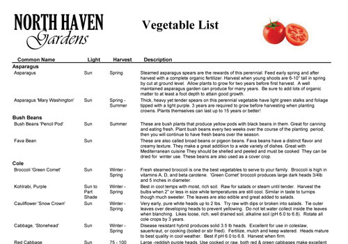 Vegetable transplant list at North Haven Gardens